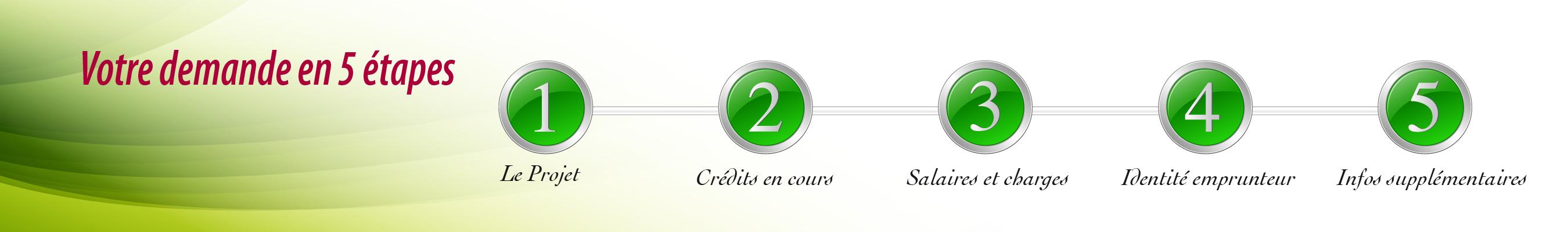 En quelques minutes sur notre demande en ligne, obtenez très rapidement une réponse à vos besoins de votre spécialiste en rachat de crédits et crédit hypothécaire
